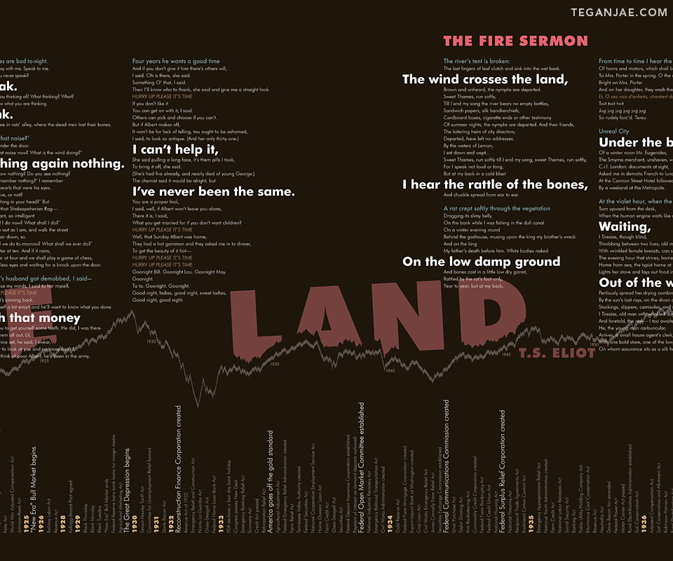 The Wasteland Poster Design - T.S. Eliot - Closeup2